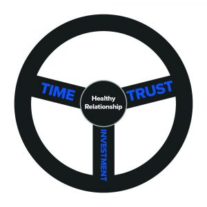 Time, Trust, and Investment drive healthy relationships
